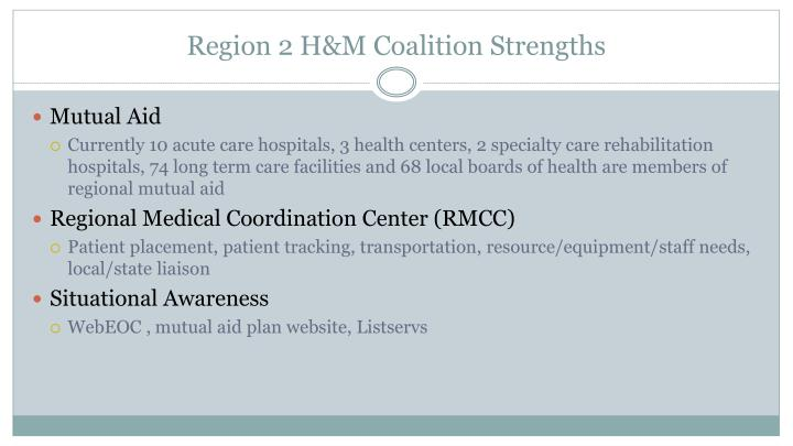 Region 2 H&M Coalition Strengths