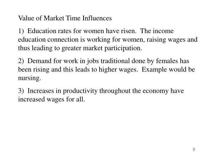 Value of Market Time Influences