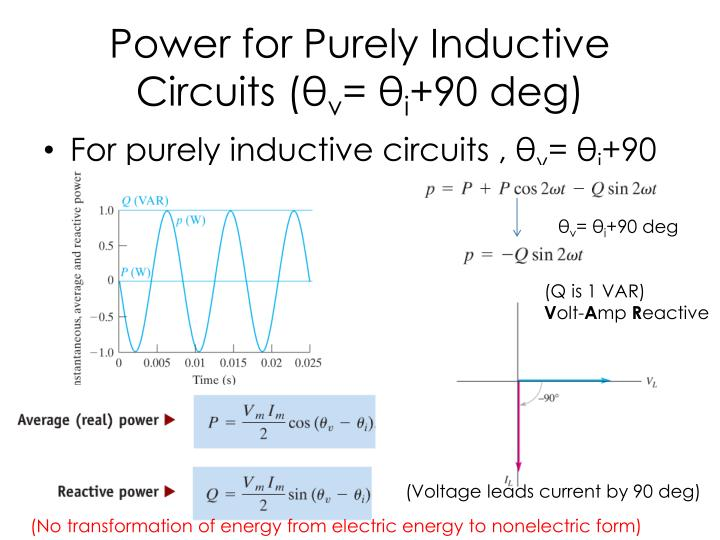 Power for Purely Inductive Circuits (