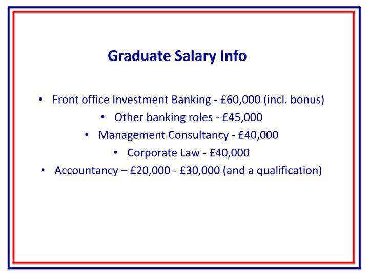 Graduate Salary Info