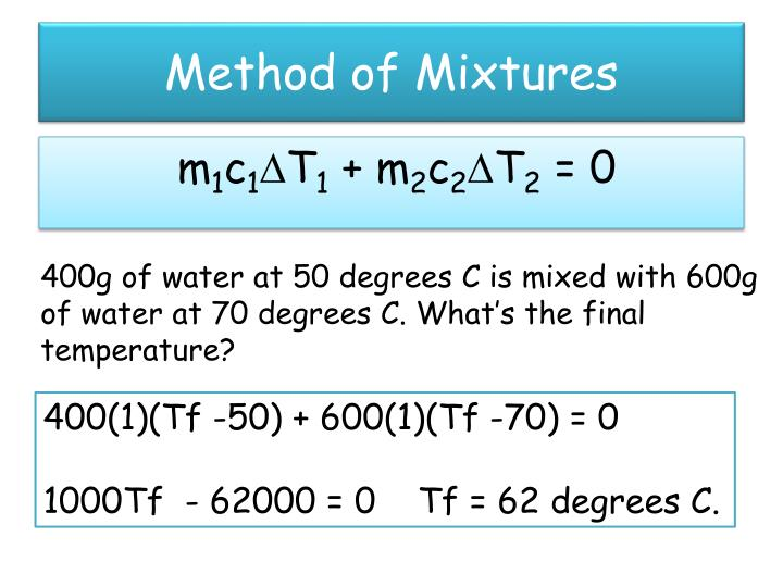 Method of Mixtures