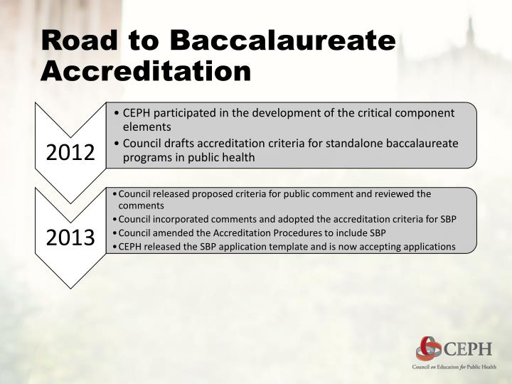 Road to Baccalaureate Accreditation