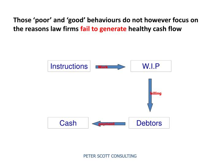 Those 'poor' and 'good' behaviours do not however focus on the reasons law firms
