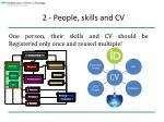 2 people skills and cv