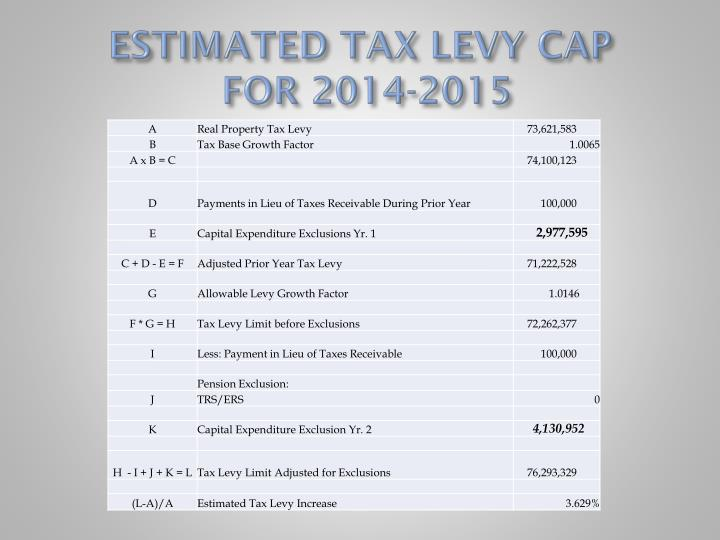 ESTIMATED TAX LEVY CAP