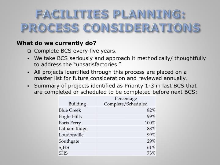 FACILITIES PLANNING: PROCESS CONSIDERATIONS