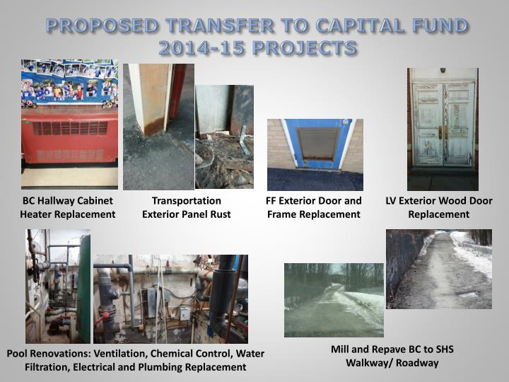PROPOSED TRANSFER TO CAPITAL FUND 2014-15 PROJECTS