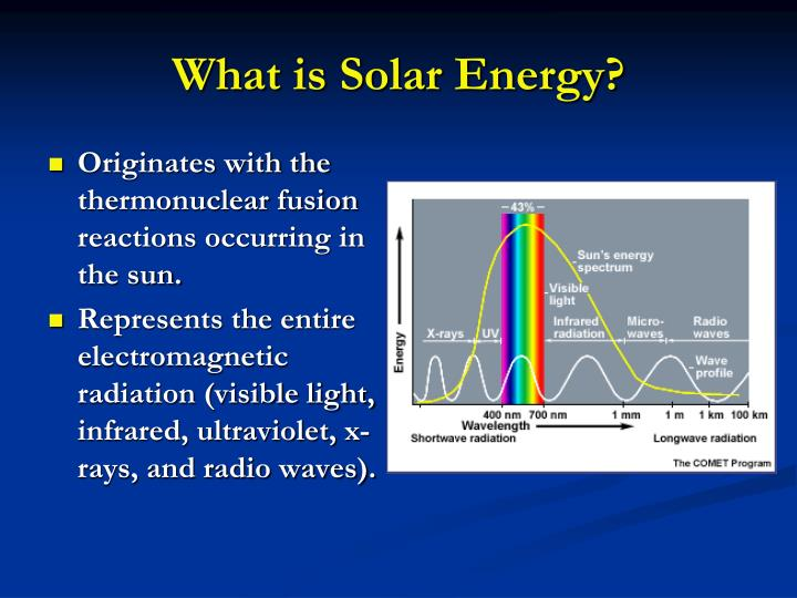PPT - What is Solar Energy? PowerPoint Presentation - ID:1595572