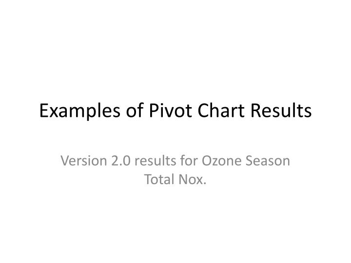 examples of pivot chart results n.