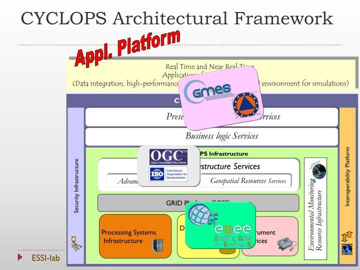 CYCLOPS Platform
