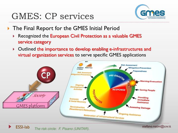 GMES: CP
