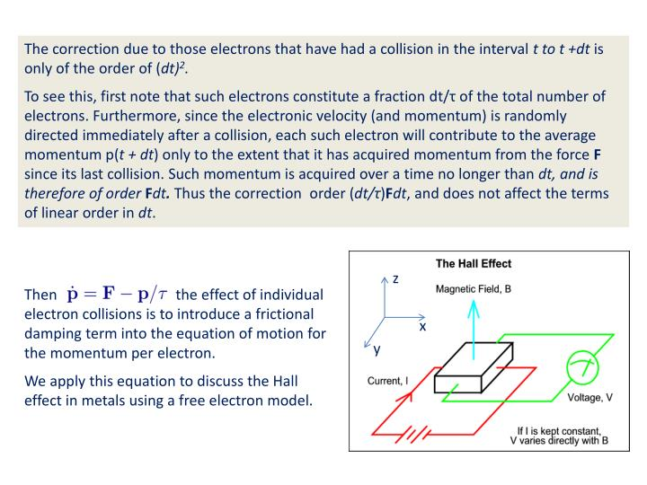 The correction due to those electrons that have had a collision in the interval