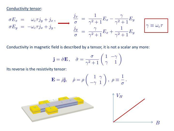 Conductivity tensor