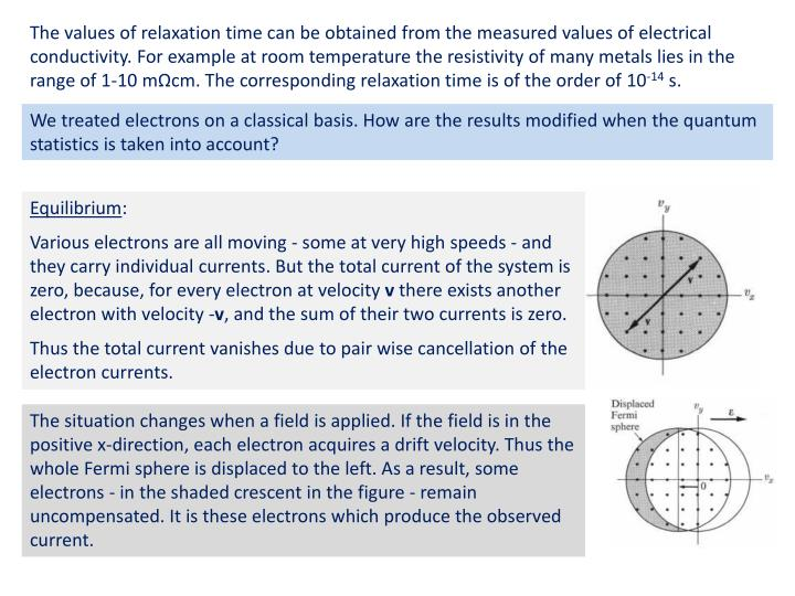The values of relaxation time can be obtained from the measured values of electrical