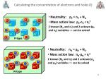 calculating the concentration of electrons and holes i