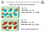 calculating the concentration of electrons and holes ii