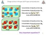 charge carries in n type and p type semiconductors