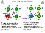 n type and p type semiconductors