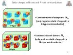 static charges in n type and p type semiconductors