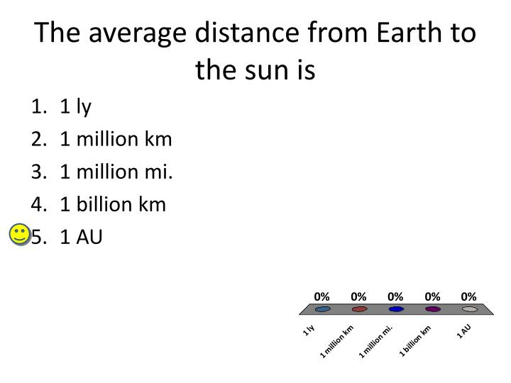 the average distance from earth to the sun is n.