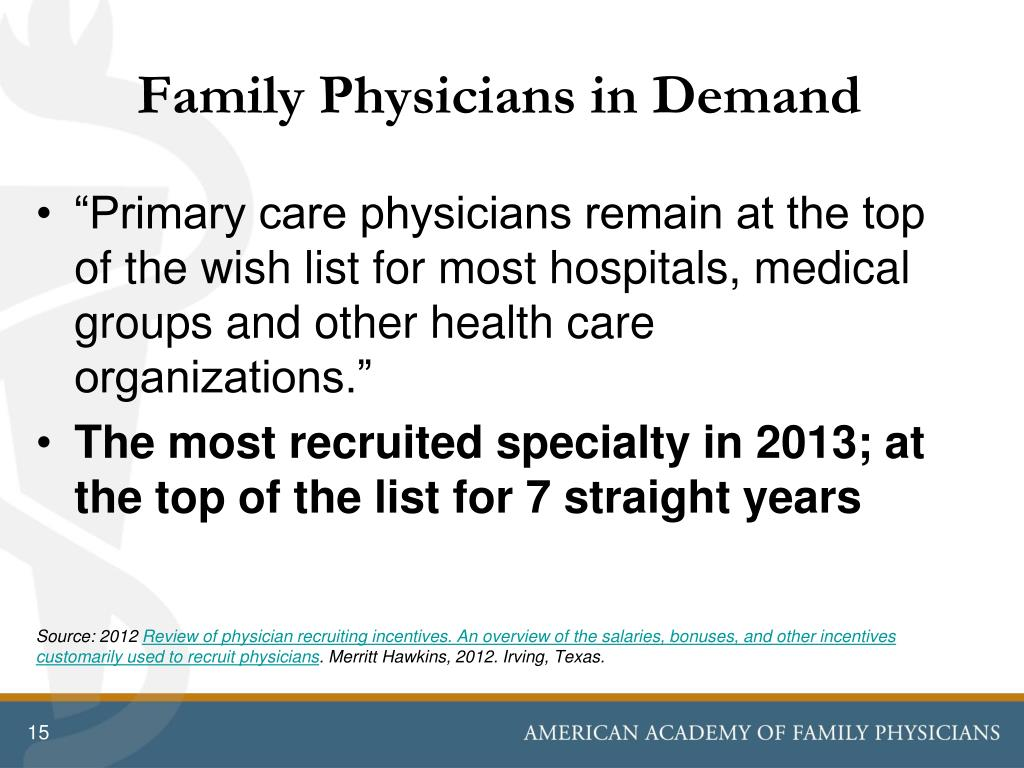 PPT - A Future in Family Physician PowerPoint Presentation