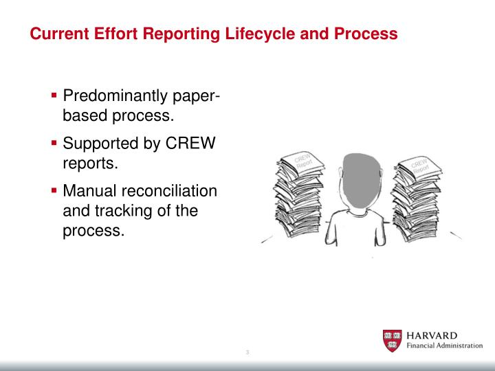 Current effort reporting lifecycle and process