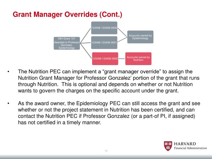 Grant Manager Overrides (Cont.)