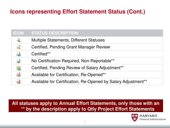 Icons representing Effort Statement Status (Cont.)