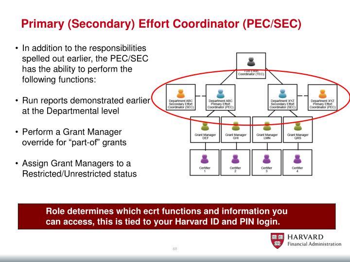 Primary (Secondary) Effort Coordinator (PEC/SEC)
