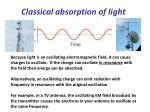 classical absorption of light