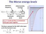 the morse energy levels