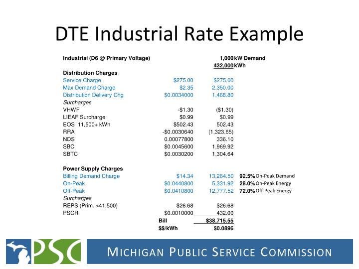 DTE Industrial Rate Example