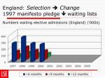england selection change 1997 manifesto pledge waiting lists