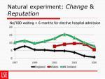 natural experiment change reputation