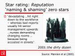 star rating reputation naming shaming zero stars