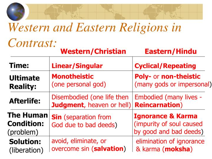 an overview of the similarities and differences between the science and religion Humanities religion & spirituality //wwwthoughtcocom/difference-between-shia-and-sunni-muslims-2003755 (accessed may 17  an overview of the islamic.