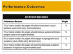 performance outcomes1