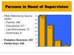 persons in need of supervision1