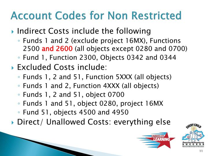 Account Codes for Non Restricted