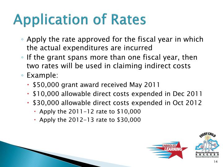 Application of Rates