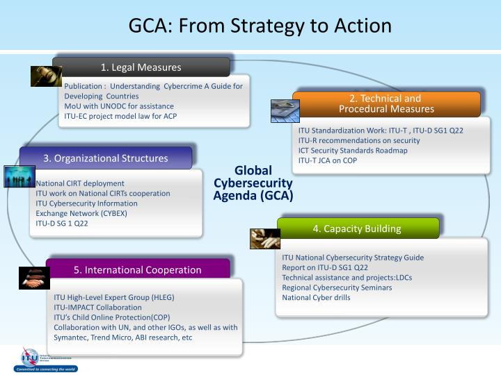 GCA: From Strategy to Action