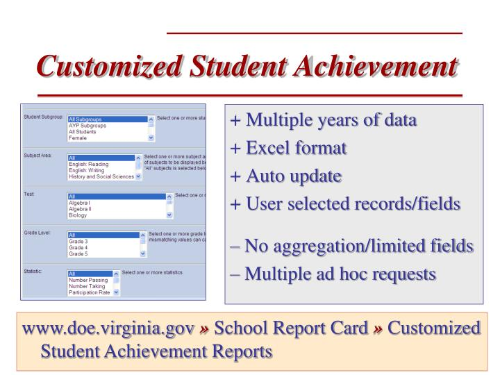 Customized Student Achievement