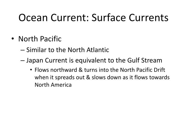 Ocean Current: Surface Currents