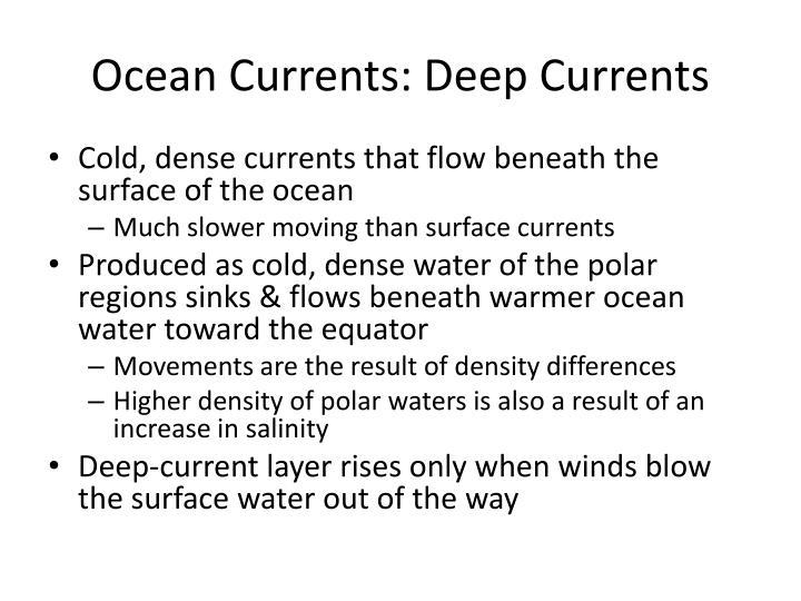 Ocean Currents: Deep Currents