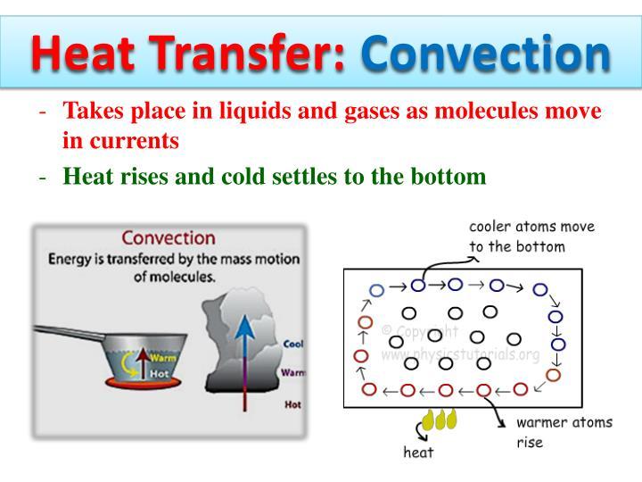 Heat Transfer: