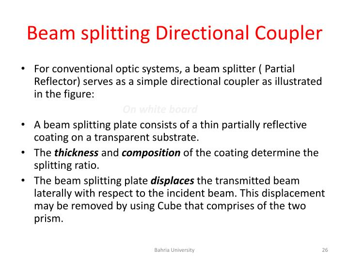 Beam splitting Directional Coupler