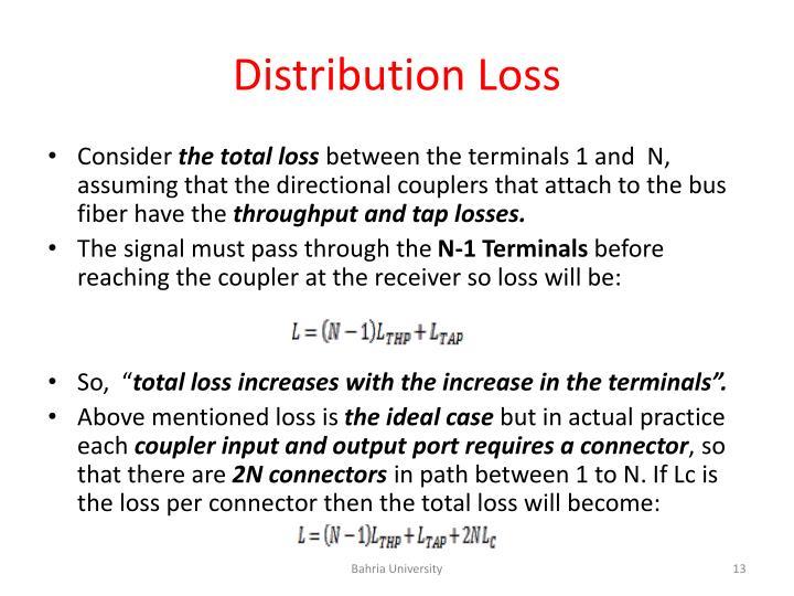 Distribution Loss