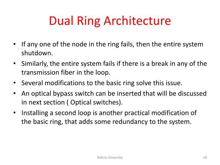 Dual Ring Architecture