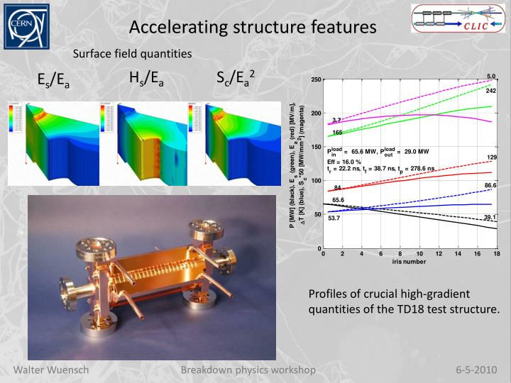 Accelerating structure features