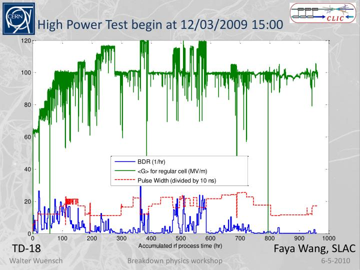 High Power Test begin at 12/03/2009 15:00
